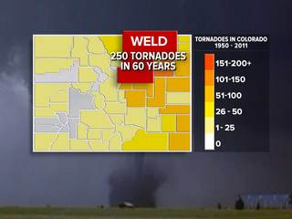 Colorado ranks 7th for number of tornadoes