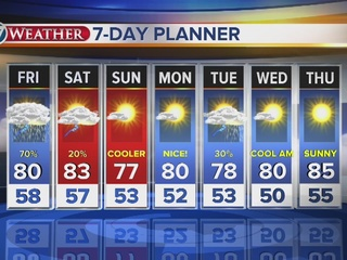 Fall-like temperatures to settle in this weekend