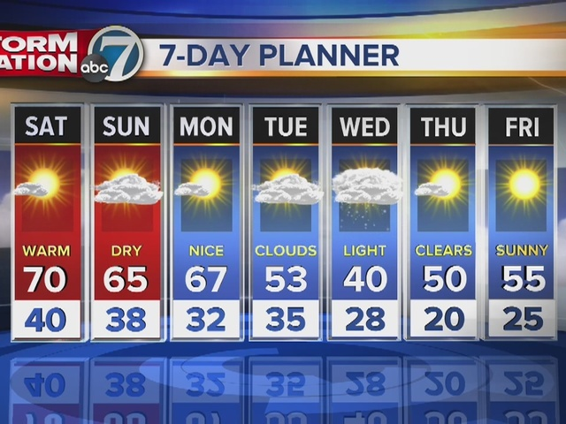 7NEWS Denver | Denver and Colorado breaking news, weather, traffic and