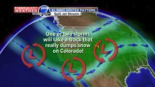 Winter forecast: El Niño may bring record snows