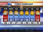 Spring like weather heading our way this week