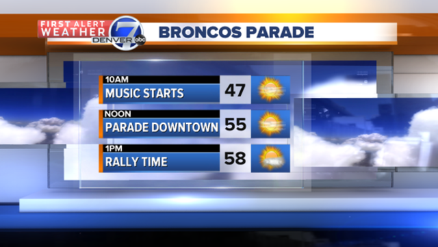 Great weather for today's Broncos parade