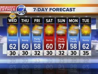 Even warmer on Wednesday
