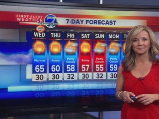 Close to 70 degrees on Wednesday