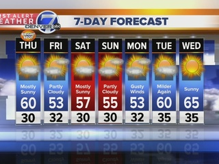 No stormy weather in the 7 Day