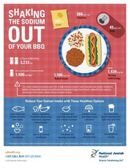 Shake the Salt Out of Your BBQ