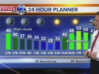 A slight cool-down on Friday