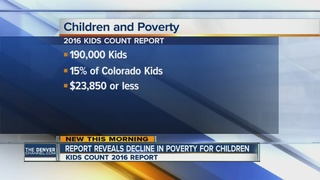 Colorado's child poverty rate declining