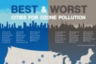 Concerned About Summer Travel and Pollution?