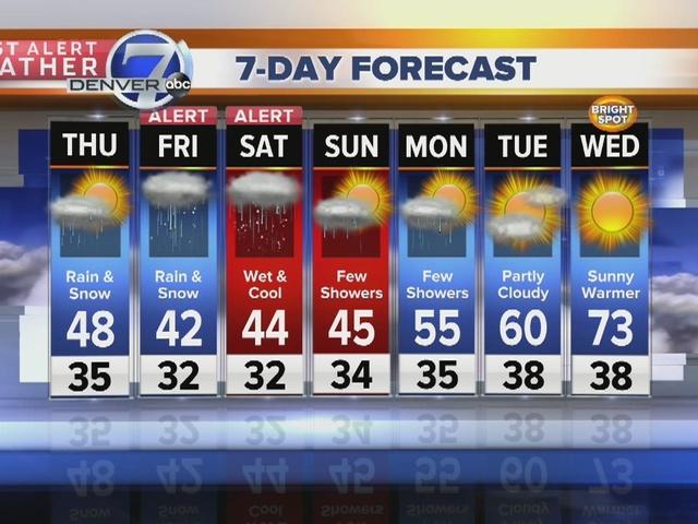 Lisa's Thursday forecast