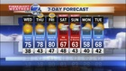 70s and 80s for the rest of the week
