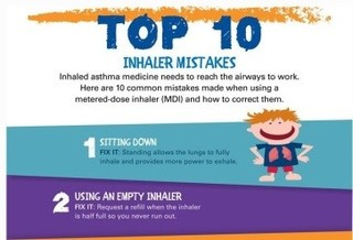 Do You Make Any of These Inhaler Mistakes?