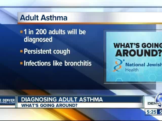 Diagnosing Adult Asthma