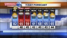 Warm today, but much cooler for the weekend