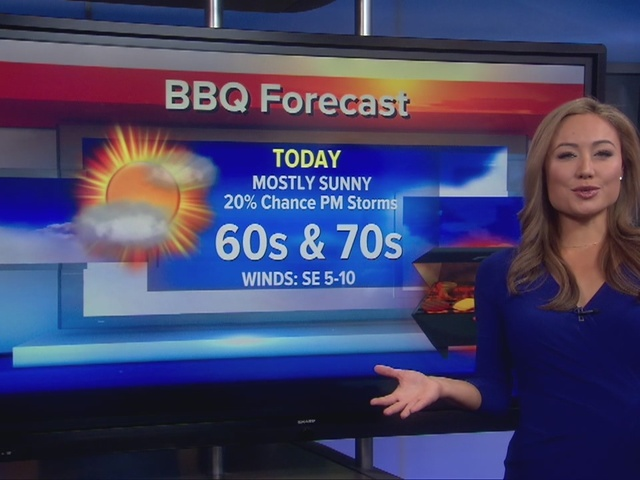 Warmer, with more sunshine for the holiday weekend