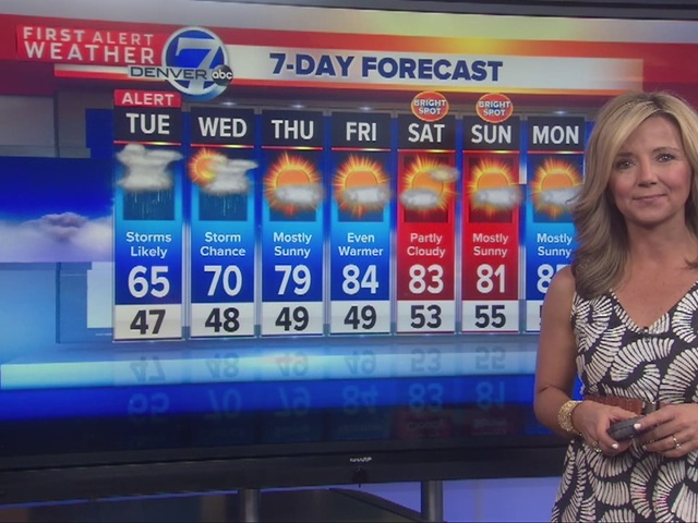 Cooler today, with some afternoon storms