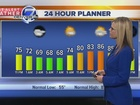 Dry weather prevails the next few days