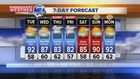 Another round of severe weather this afternoon