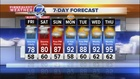 Storms and showers through Saturday