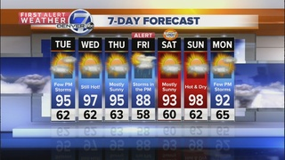 Isolated thunderstorms bring only brief relief