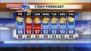 Another stormy day for Friday