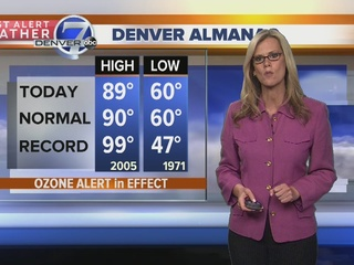 Strong storms tonight, then dry-hot weekend
