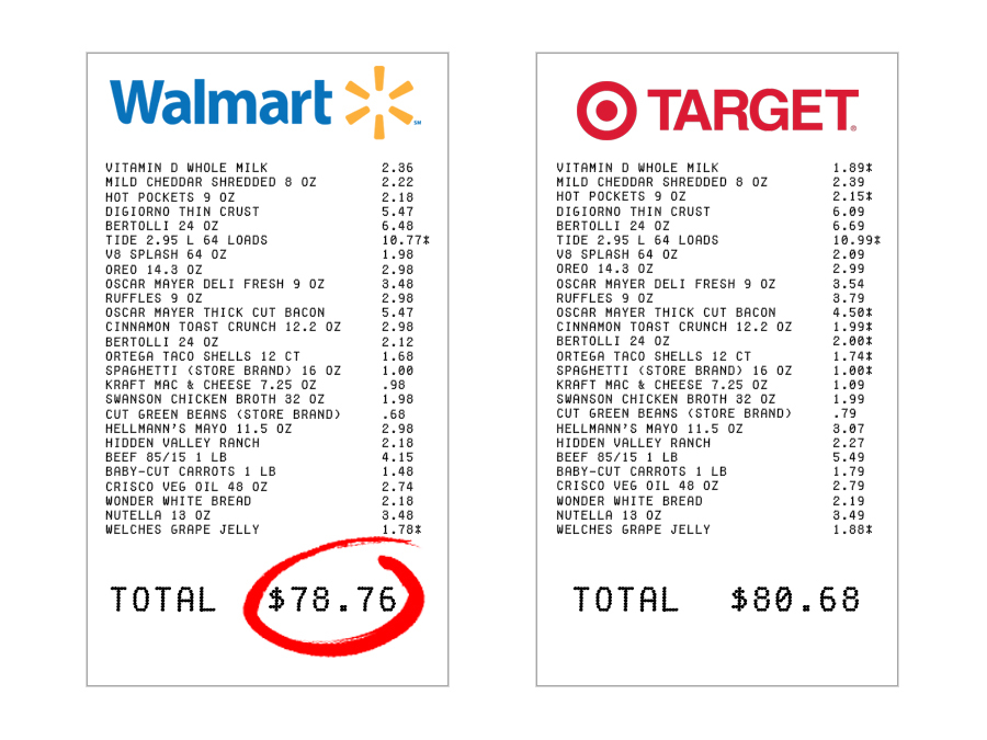 essay on walmart vs target This essay target vs walmart is available for you on essays24com search  term papers, college essay examples and free essays on essays24com - full.