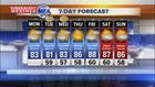 Warmer and drier later this week