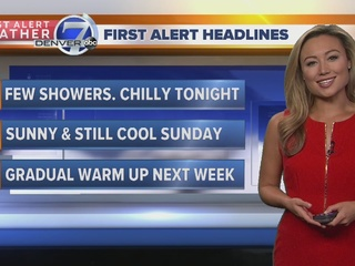 Mostly sunny and staying cool for Sunday