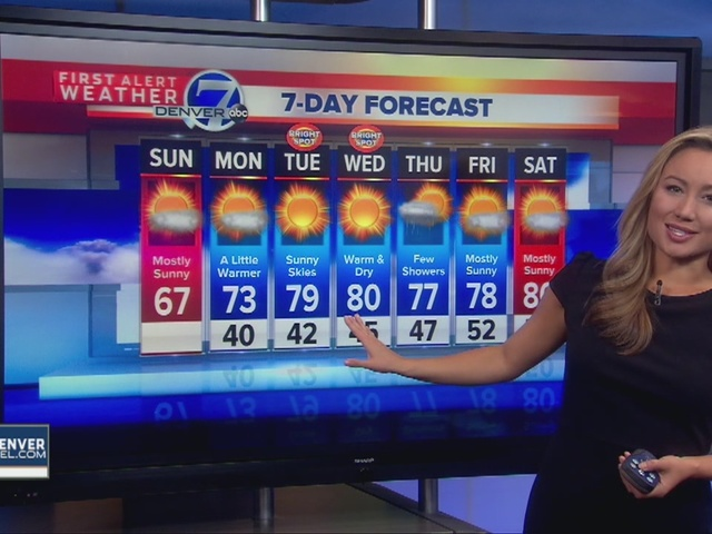 Gradual warm up next week