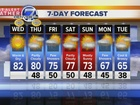 Warm and sunny for the next few days!