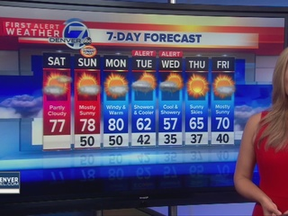Mild with a few showers possible Saturday