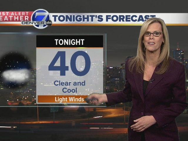 Sunshine and mild weather for the weekend