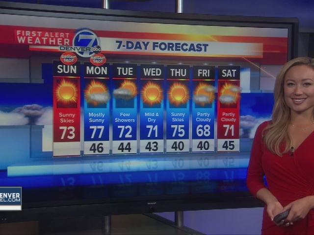 Highs in the 70s through Monday