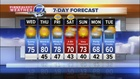 Warm and dry for the rest of the week