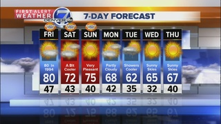 Another record-breaking day is possible