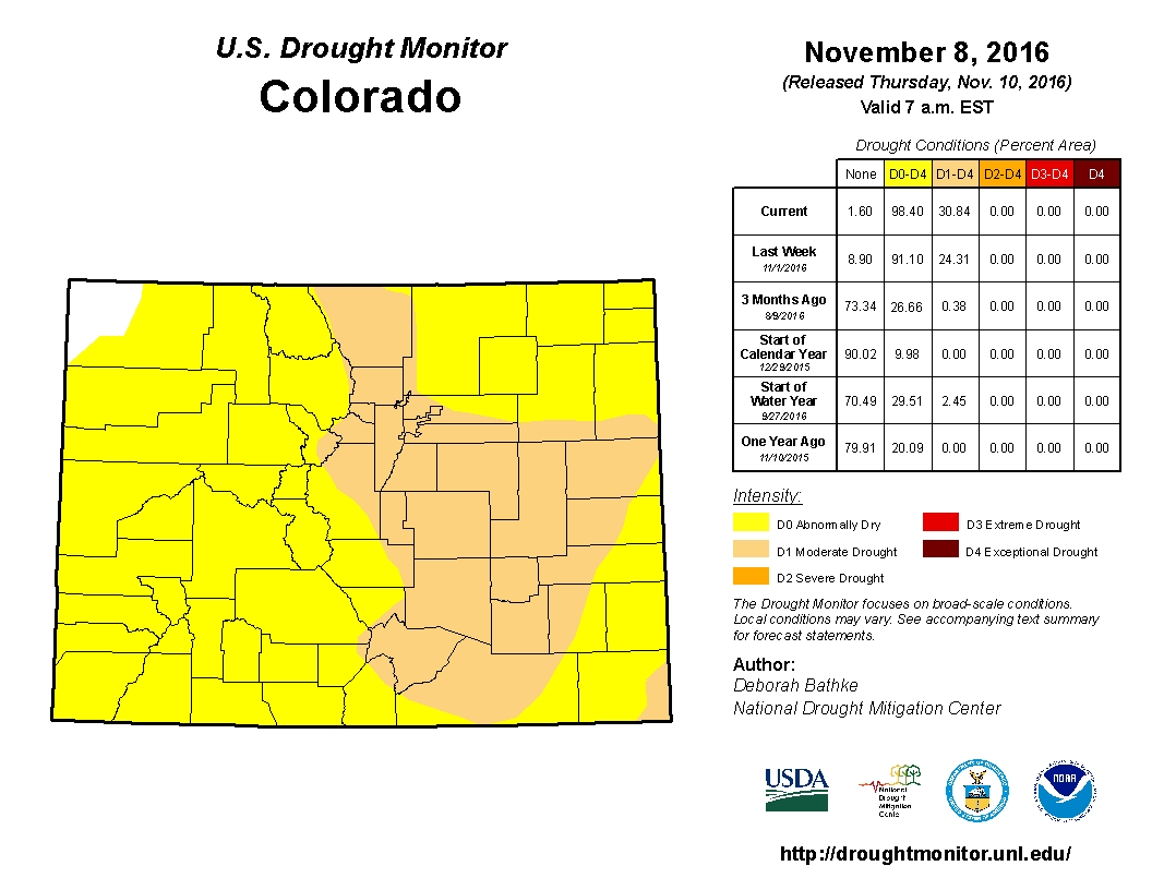 All Of Colorado Experiencing Abnormally Dry Conditions Some In Moderate Drought As La Nina Moves In