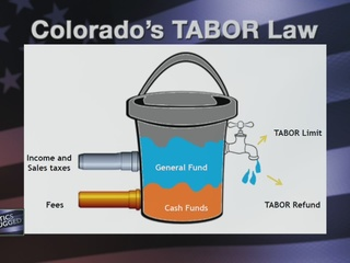 TABOR, hospital provider fee budget challenges