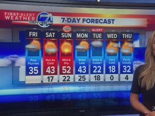Chilly right now, colder next week