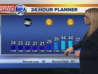 Warmer Saturday and Sunday, snow next week