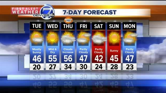 Cloudy tonight- warmer tomorrow