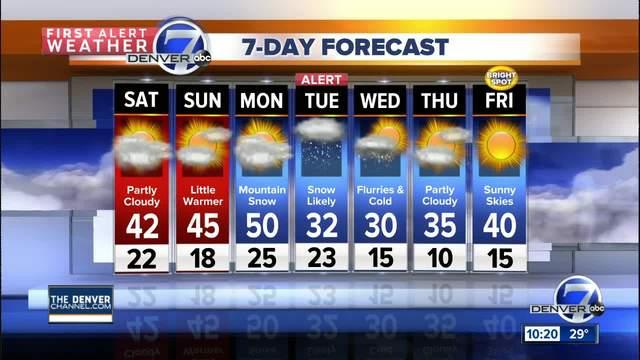 A bigger storm system next week