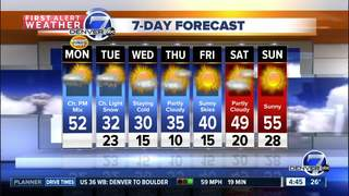 50s today, but 30s tomorrow