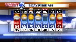 A chance for showers in Denver on Sunday