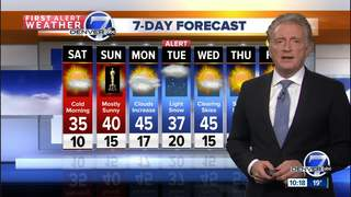 Mostly sunny skies with below average temps