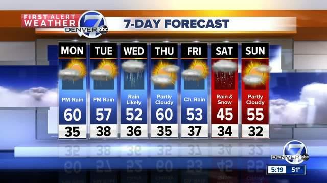 More rain and snow for Colorado