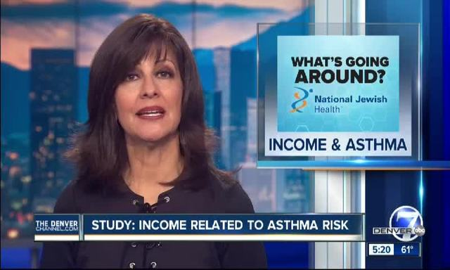 Income and Asthma