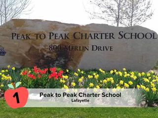 Colorado high schools earn top marks in report