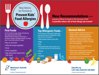 How to Prevent Food Allergies in Babies