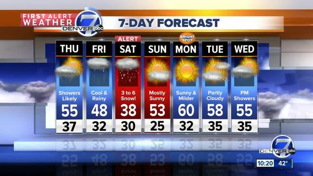 More rain and snow on the way